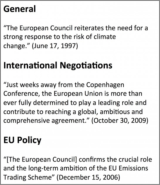Figure 2. Examples of European Council climate change statements categorized under general, international negotiations, and EU policy categories.